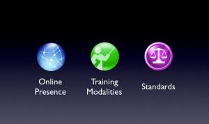 Online Presence, Training Modalities, Standards